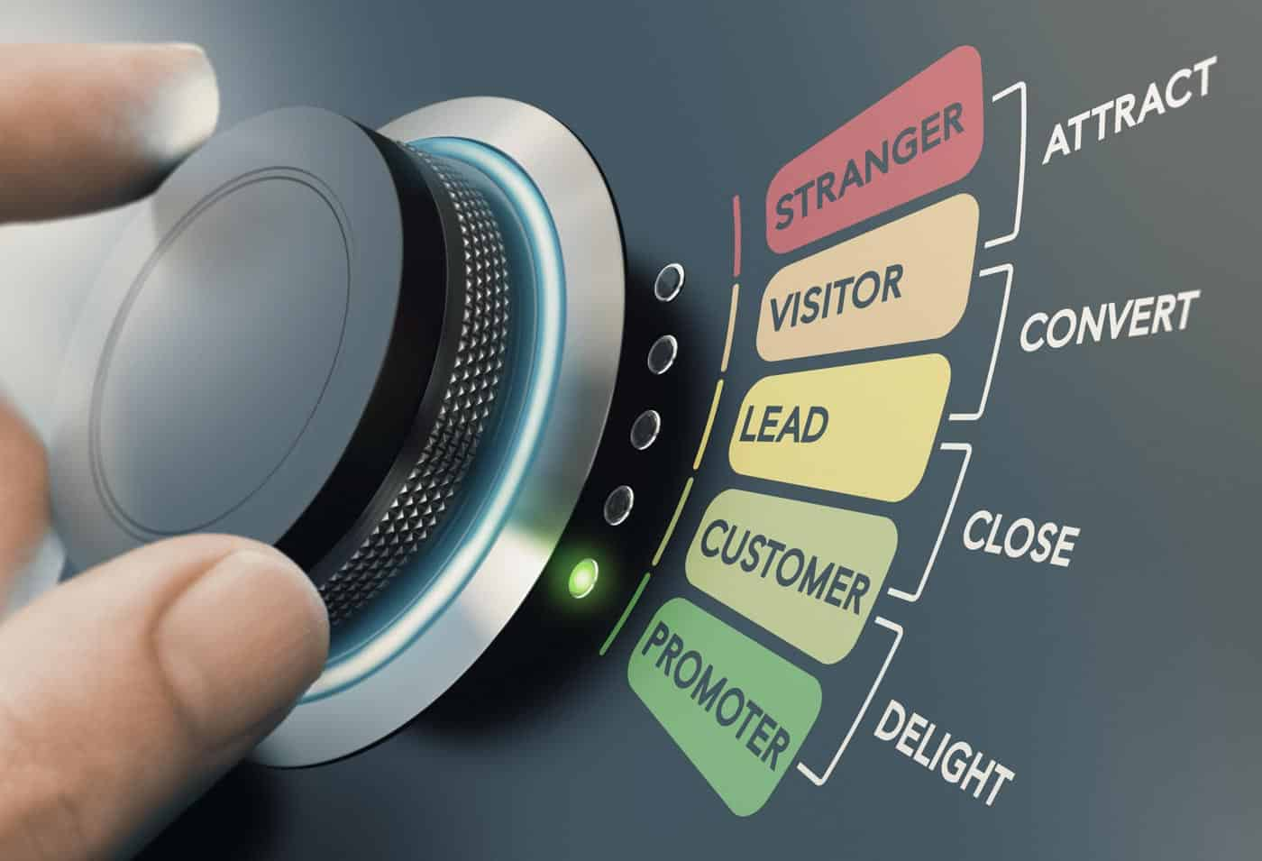 Digital Strategies | Sviluppo strategie di Inbound Marketing